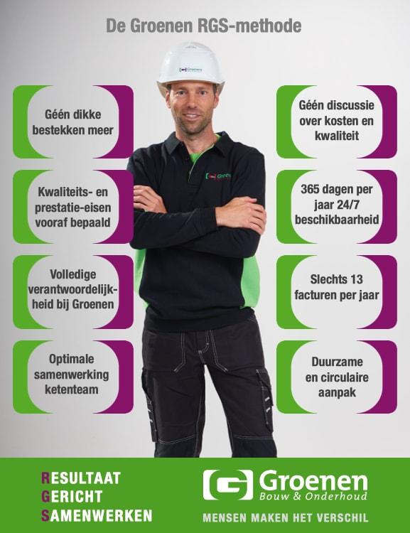De Groenen RGS-methode